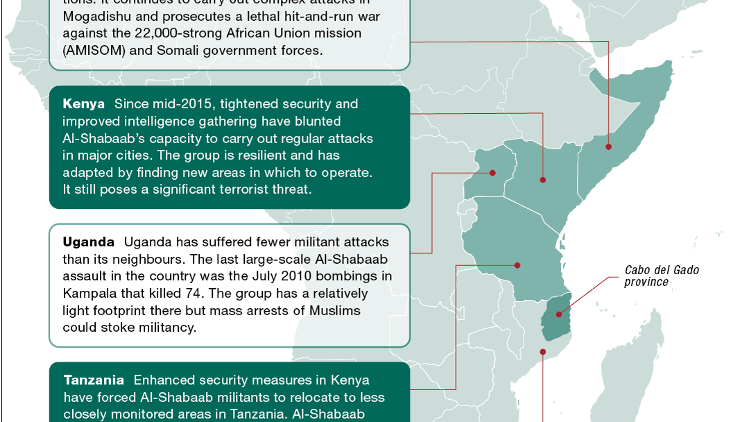 Al-Shabaab Five Years after Westgate: Still a Menace in East