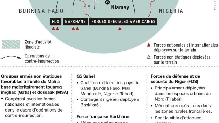 Drug Trafficking Violence And Politics In Northern Mali