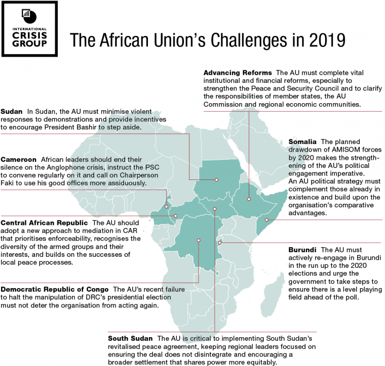 Eight Priorities for the African Union in 2019 | Crisis Group